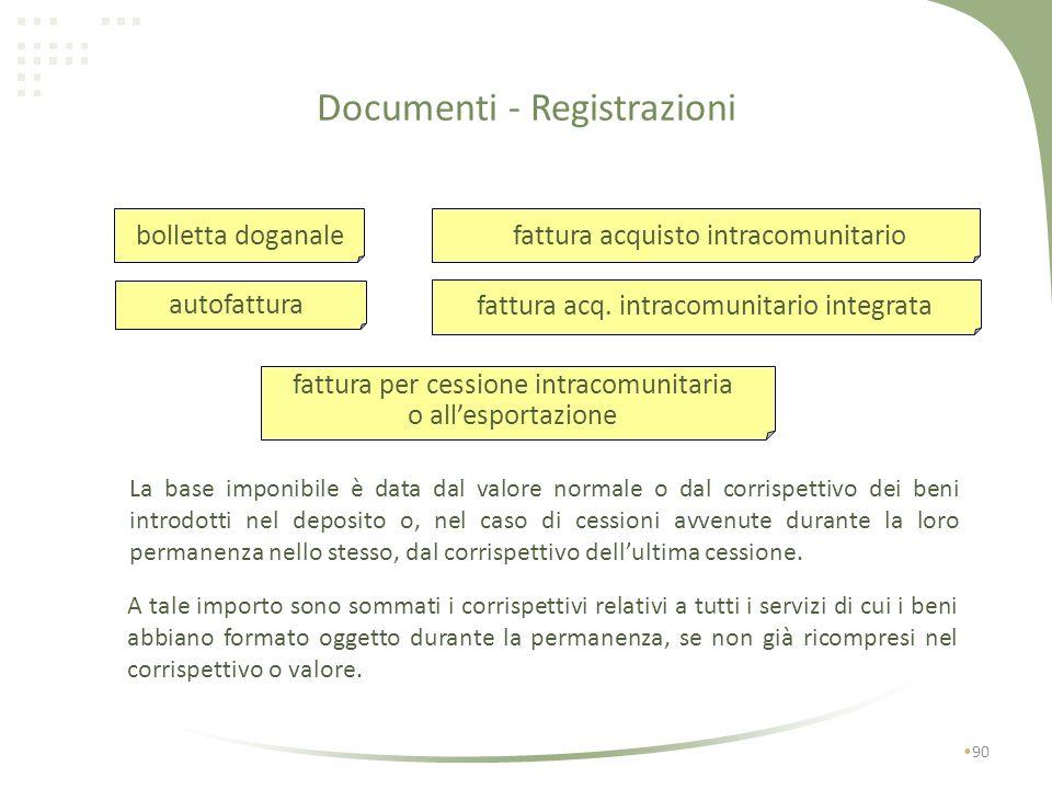 Consignment Stock 89 Prelievo beni da parte del cliente italiano: effettuazione di acquisto territorialmente rilevante da non residente; emissione di