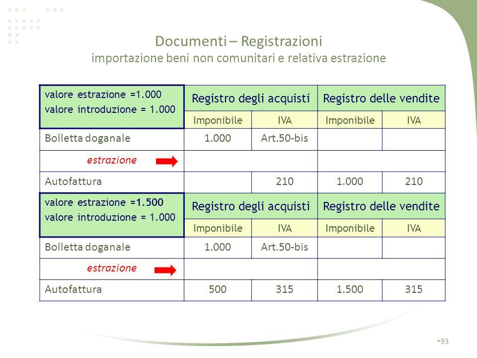 Documenti – Registrazioni importazione beni non comunitari e relativa estrazione 92 bolletta doganale autofattura valore estrazione = valore di introd