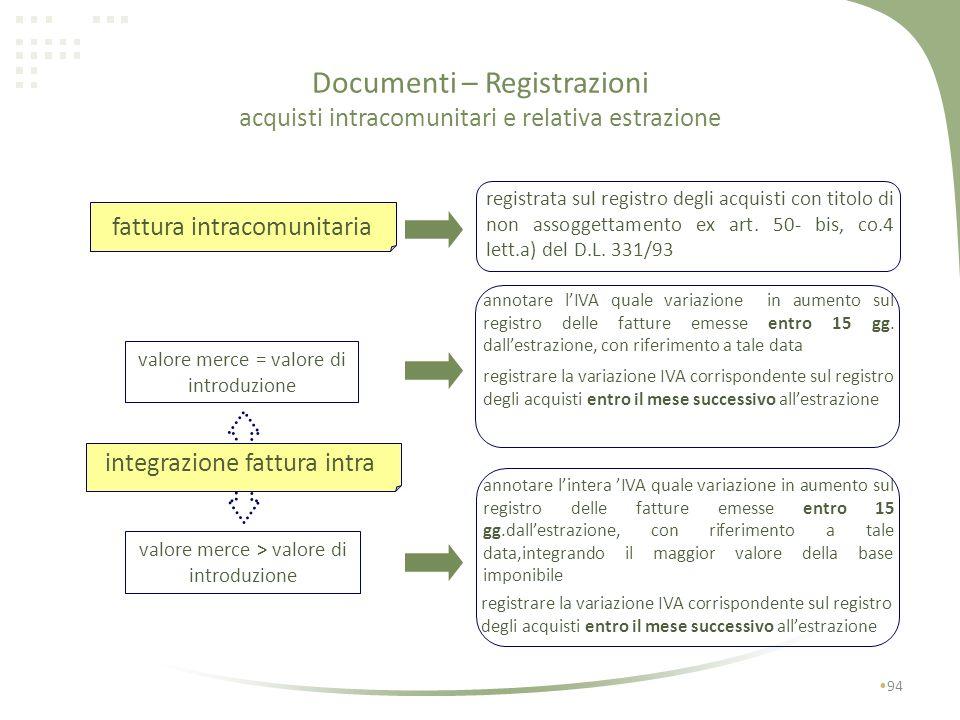 Documenti – Registrazioni importazione beni non comunitari e relativa estrazione valore estrazione =1.000 valore introduzione = 1.000 Registro degli a