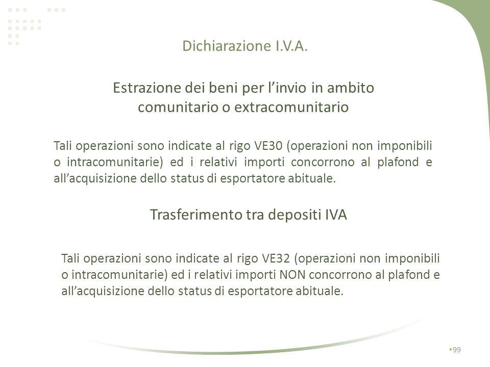 Dichiarazione I.V.A. 98 Estrazione dei beni per mercato interno se i beni NON sono estratti da soggetto che li ha immessi lobbligo di autofatturazione