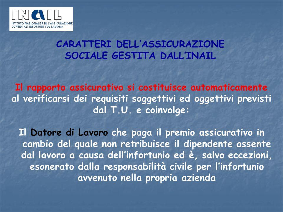 CARATTERI DELLASSICURAZIONE SOCIALE GESTITA DALLINAIL Il rapporto assicurativo si costituisce automaticamente al verificarsi dei requisiti soggettivi ed oggettivi previsti dal T.U.