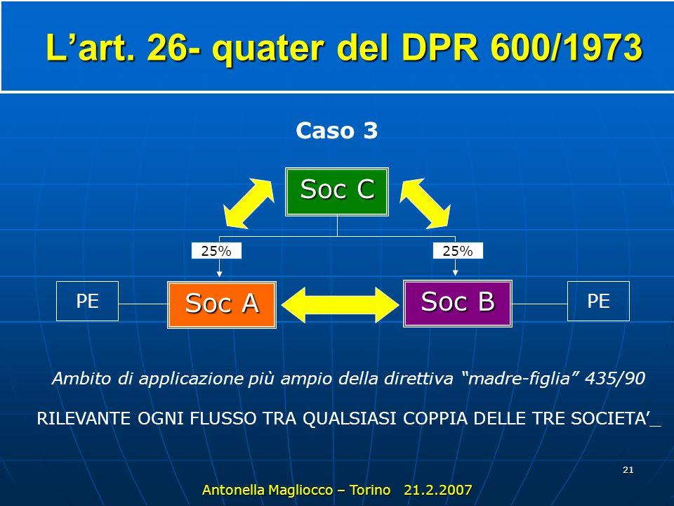 20 Definizione degli interessi (-) 1.remunerazione dei finanziamenti eccedenti di cui allart. 98 TUIR (thin cap) 2.proventi di cui allart.44, co. 2, l