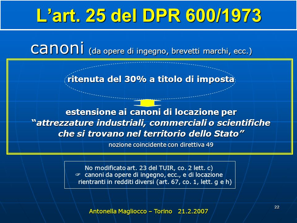 21 Lart. 26- quater del DPR 600/1973 Antonella Magliocco – Torino 21.2.2007 Soc A 25% Soc C Soc B 25% Caso 3 Ambito di applicazione più ampio della di