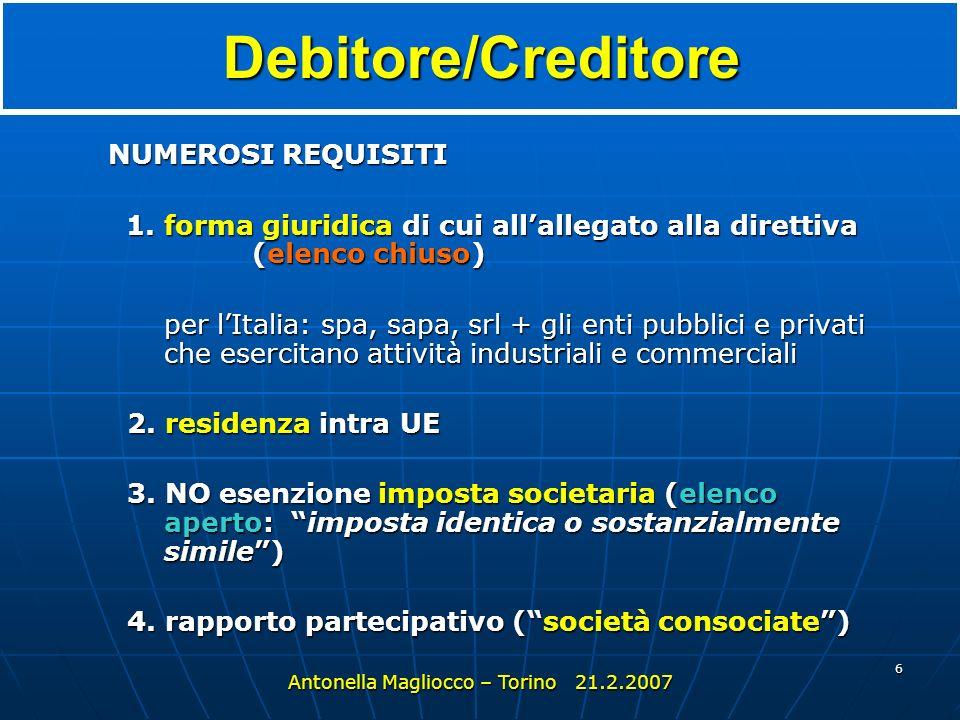 6 Debitore/Creditore NUMEROSI REQUISITI 1.