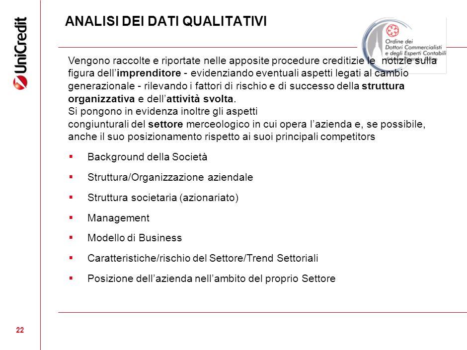 22 ANALISI DEI DATI QUALITATIVI 22 Background della Società Struttura/Organizzazione aziendale Struttura societaria (azionariato) Management Modello d