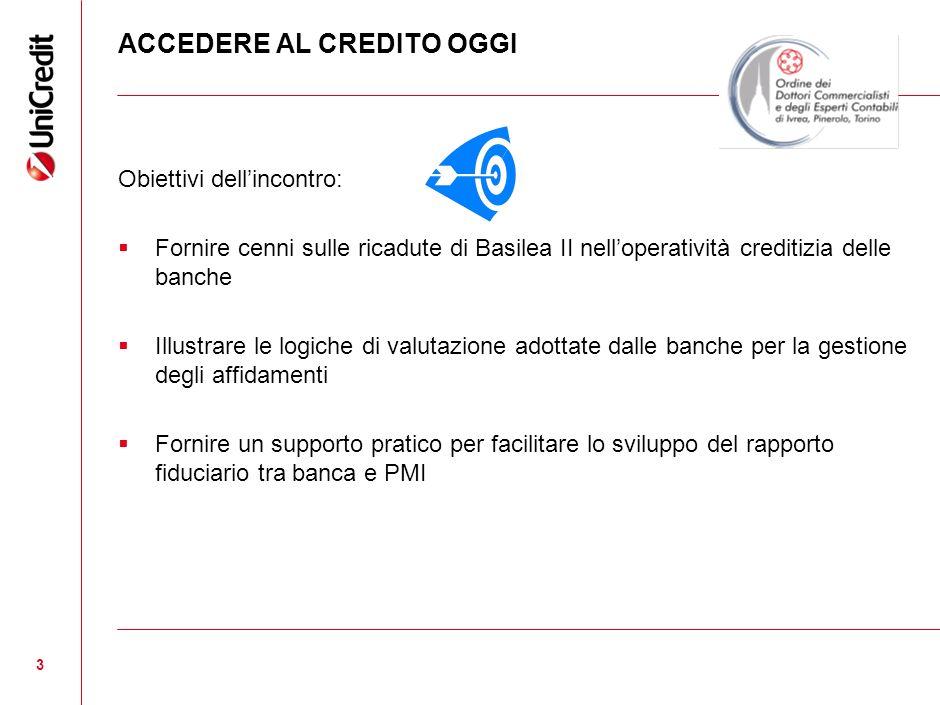 3 ACCEDERE AL CREDITO OGGI Obiettivi dellincontro: Fornire cenni sulle ricadute di Basilea II nelloperatività creditizia delle banche Illustrare le lo