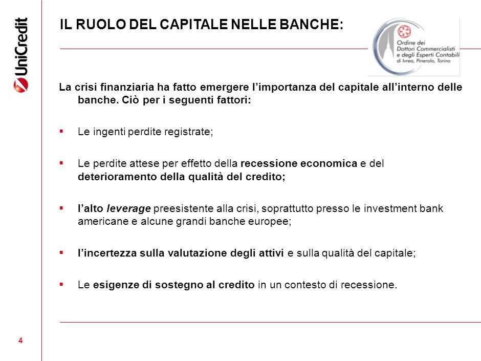 IL RUOLO DEL CAPITALE NELLE BANCHE: La crisi finanziaria ha fatto emergere limportanza del capitale allinterno delle banche. Ciò per i seguenti fattor