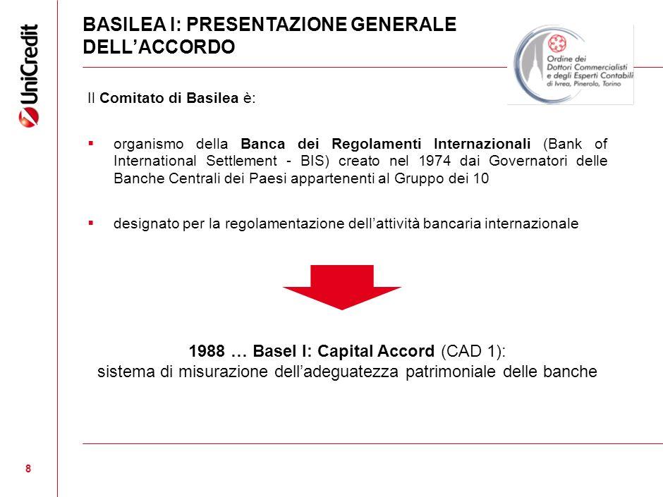 8 8 1988 … Basel I: Capital Accord (CAD 1): sistema di misurazione delladeguatezza patrimoniale delle banche BASILEA I: PRESENTAZIONE GENERALE DELLACCORDO Il Comitato di Basilea è: organismo della Banca dei Regolamenti Internazionali (Bank of International Settlement - BIS) creato nel 1974 dai Governatori delle Banche Centrali dei Paesi appartenenti al Gruppo dei 10 designato per la regolamentazione dellattività bancaria internazionale