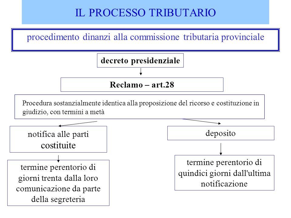 procedimento dinanzi alla commissione tributaria provinciale decreto presidenziale notifica alle parti costituite Reclamo – art.28 deposito termine pe