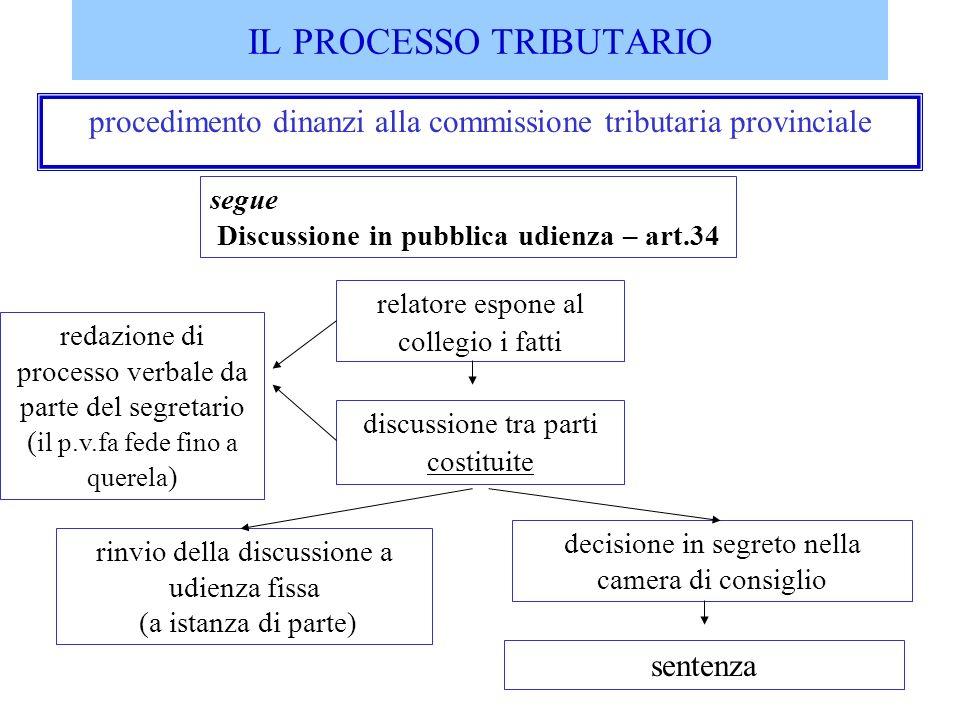 IL PROCESSO TRIBUTARIO procedimento dinanzi alla commissione tributaria provinciale segue Discussione in pubblica udienza – art.34 relatore espone al