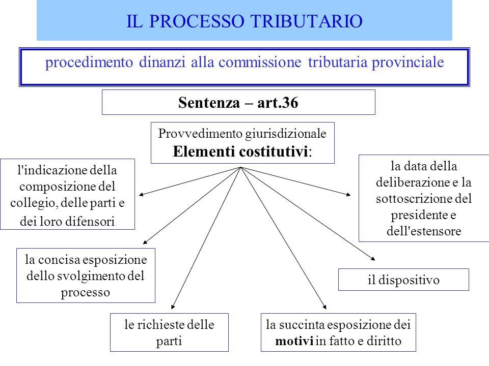 IL PROCESSO TRIBUTARIO procedimento dinanzi alla commissione tributaria provinciale Sentenza – art.36 Provvedimento giurisdizionale Elementi costituti