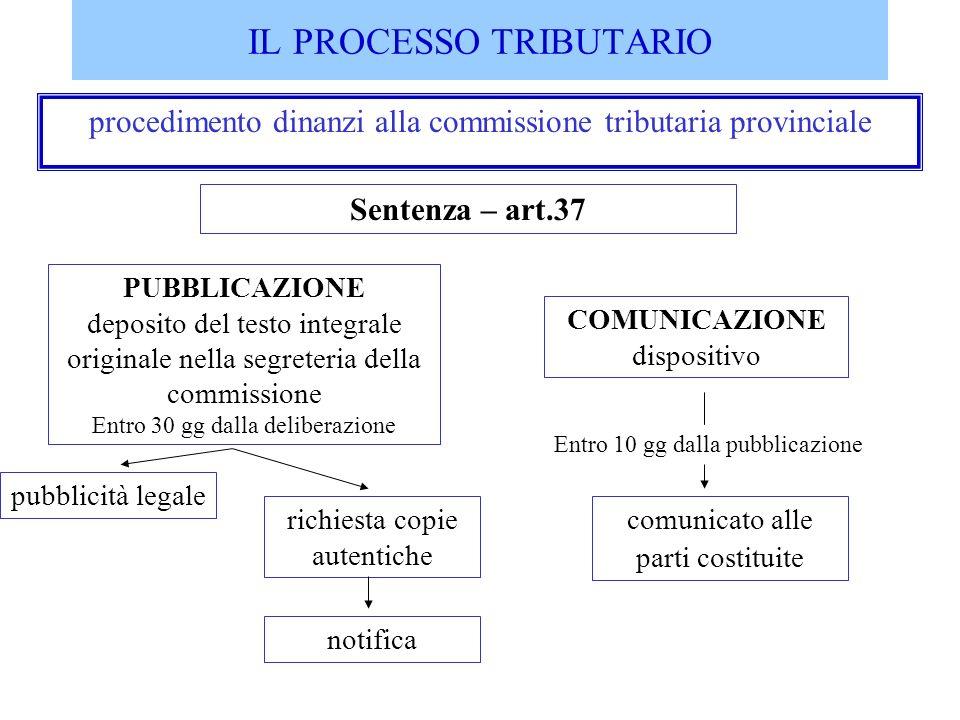 IL PROCESSO TRIBUTARIO procedimento dinanzi alla commissione tributaria provinciale Sentenza – art.37 PUBBLICAZIONE deposito del testo integrale origi