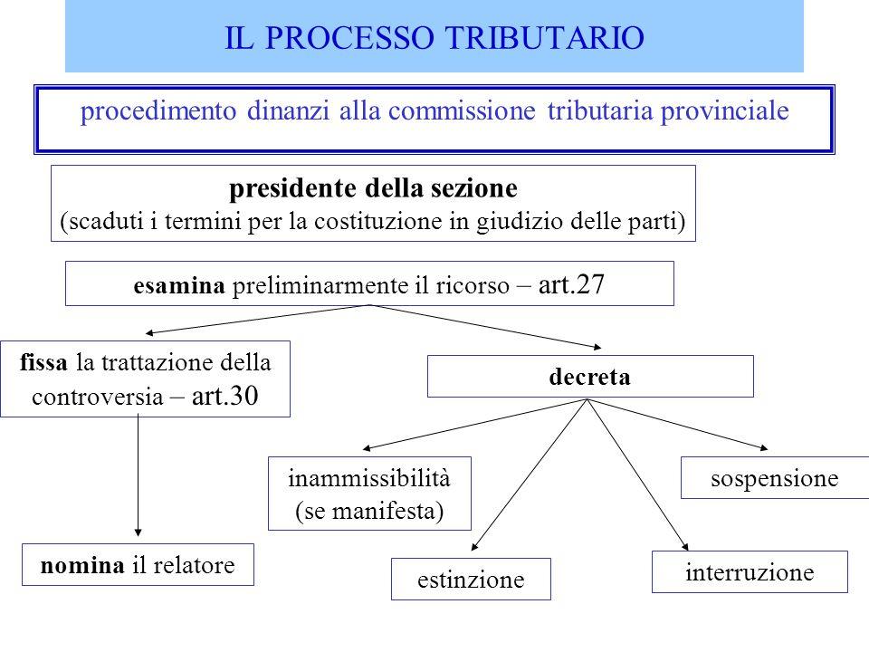 IL PROCESSO TRIBUTARIO procedimento dinanzi alla commissione tributaria provinciale presidente della sezione (scaduti i termini per la costituzione in