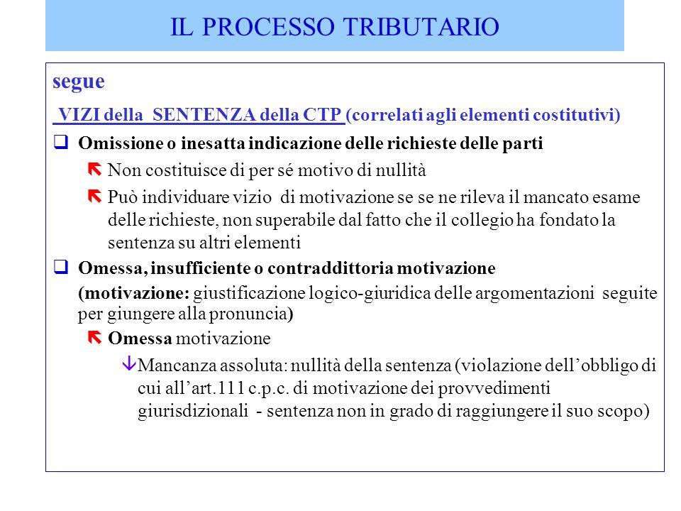 segue VIZI della SENTENZA della CTP (correlati agli elementi costitutivi) qOmissione o inesatta indicazione delle richieste delle parti ëNon costituis