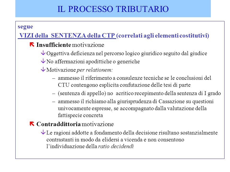 segue VIZI della SENTENZA della CTP (correlati agli elementi costitutivi) ëInsufficiente motivazione âOggettiva deficienza nel percorso logico giuridi