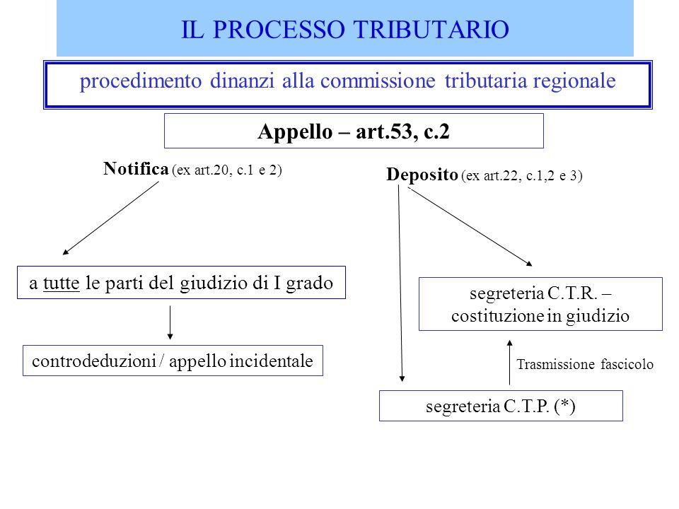 IL PROCESSO TRIBUTARIO procedimento dinanzi alla commissione tributaria regionale a tutte le parti del giudizio di I grado Appello – art.53, c.2 contr