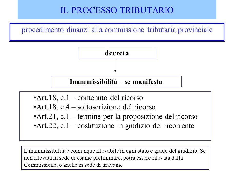 IL PROCESSO TRIBUTARIO procedimento dinanzi alla commissione tributaria provinciale decreta Art.18, c.1 – contenuto del ricorso Art.18, c.4 – sottoscr