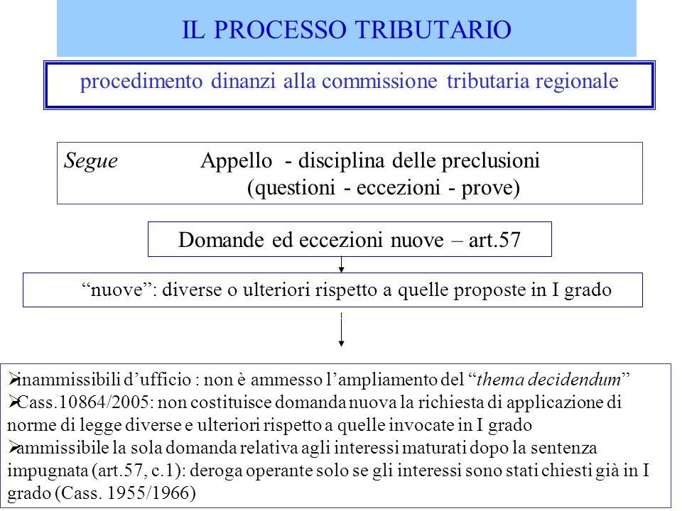 IL PROCESSO TRIBUTARIO procedimento dinanzi alla commissione tributaria regionale SegueAppello - disciplina delle preclusioni (questioni - eccezioni -