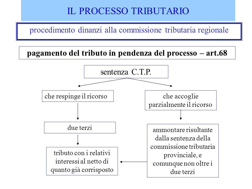 IL PROCESSO TRIBUTARIO procedimento dinanzi alla commissione tributaria regionale pagamento del tributo in pendenza del processo – art.68 sentenza C.T