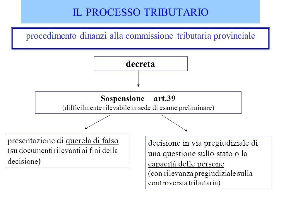 IL PROCESSO TRIBUTARIO procedimento dinanzi alla commissione tributaria provinciale decreta presentazione di querela di falso (su documenti rilevanti