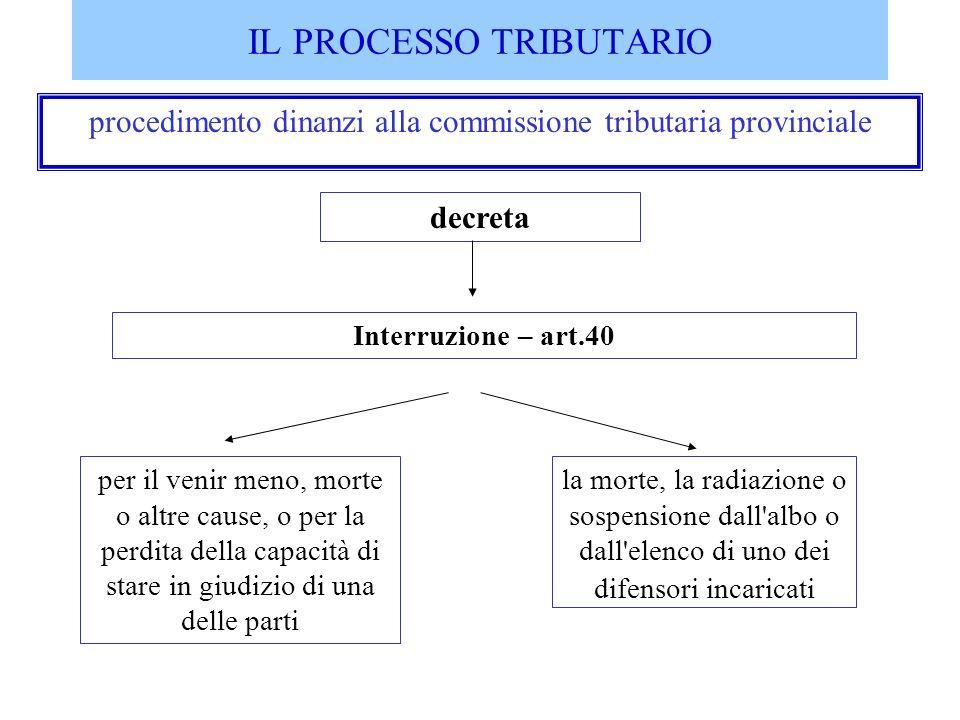 IL PROCESSO TRIBUTARIO procedimento dinanzi alla commissione tributaria provinciale decreta per il venir meno, morte o altre cause, o per la perdita d