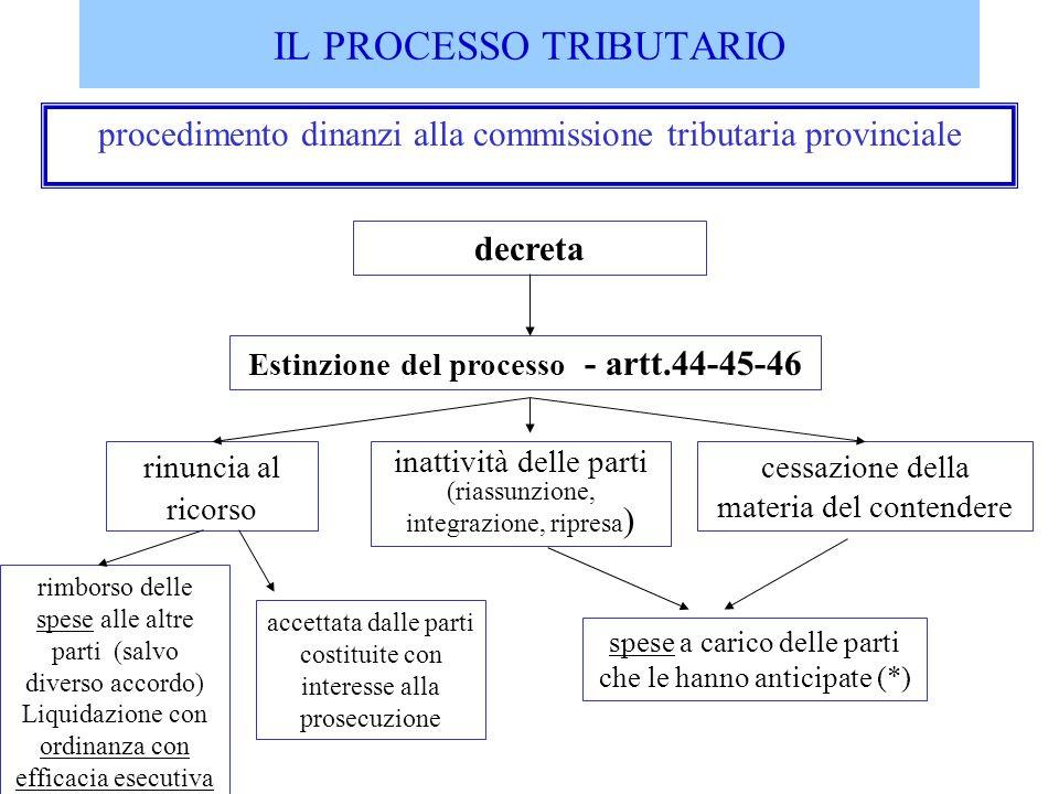 IL PROCESSO TRIBUTARIO procedimento dinanzi alla commissione tributaria provinciale decreta rinuncia al ricorso inattività delle parti (riassunzione,