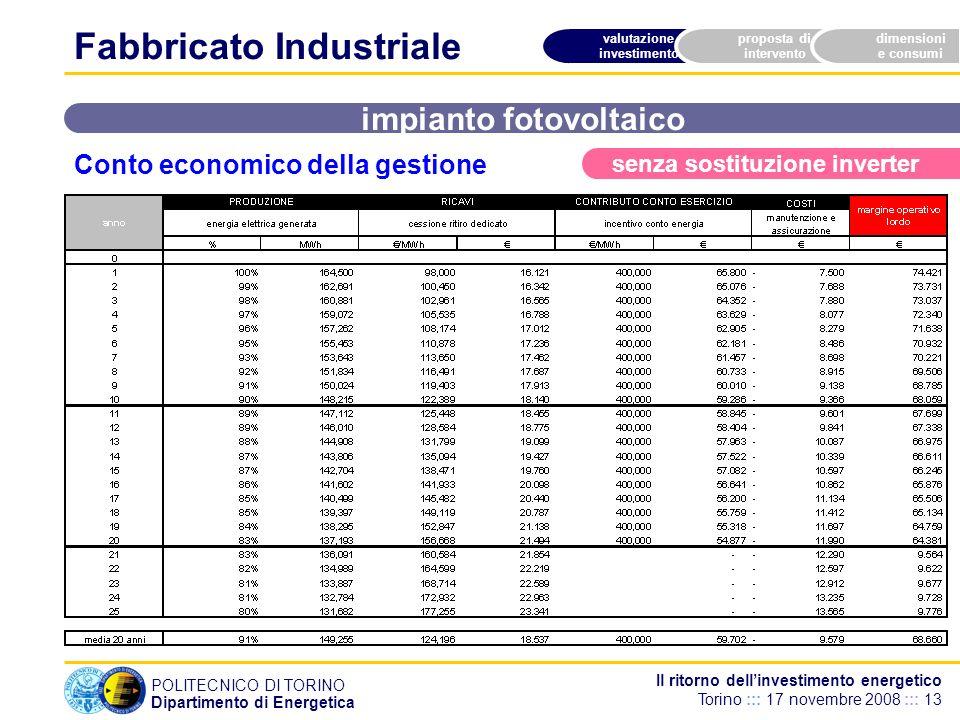POLITECNICO DI TORINO Dipartimento di Energetica Il ritorno dellinvestimento energetico Torino ::: 17 novembre 2008 ::: 13 valutazione investimento pr