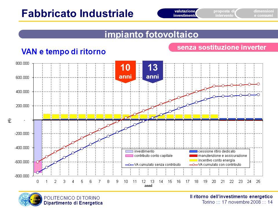 POLITECNICO DI TORINO Dipartimento di Energetica Il ritorno dellinvestimento energetico Torino ::: 17 novembre 2008 ::: 14 valutazione investimento pr