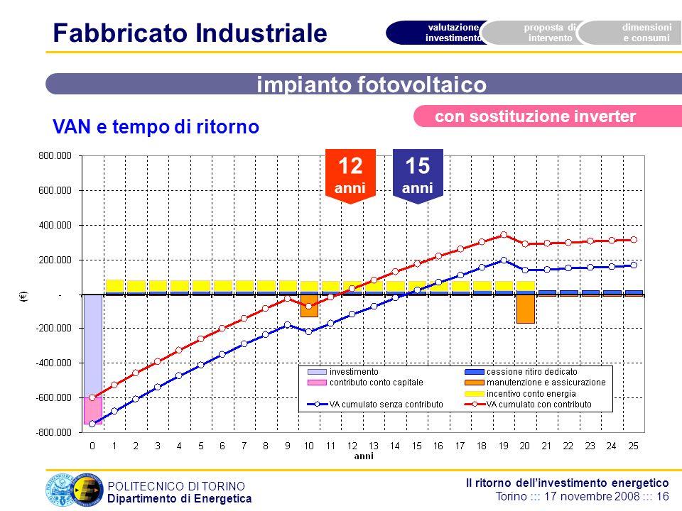POLITECNICO DI TORINO Dipartimento di Energetica Il ritorno dellinvestimento energetico Torino ::: 17 novembre 2008 ::: 16 valutazione investimento pr