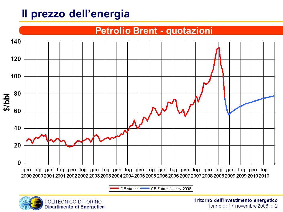 POLITECNICO DI TORINO Dipartimento di Energetica Il ritorno dellinvestimento energetico Torino ::: 17 novembre 2008 ::: 2 Il prezzo dellenergia Petrolio Brent - quotazioni
