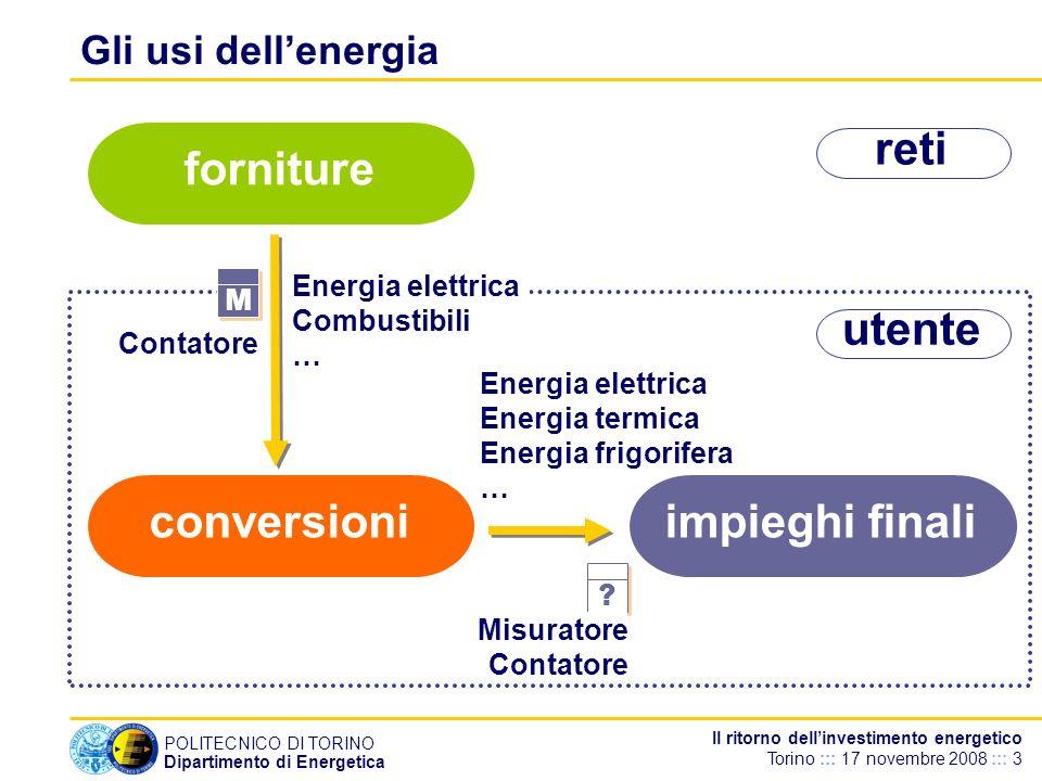 POLITECNICO DI TORINO Dipartimento di Energetica Il ritorno dellinvestimento energetico Torino ::: 17 novembre 2008 ::: 3 Gli usi dellenergia ? ? conv