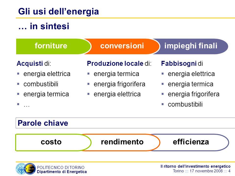 POLITECNICO DI TORINO Dipartimento di Energetica Il ritorno dellinvestimento energetico Torino ::: 17 novembre 2008 ::: 4 impieghi finaliconversionifo