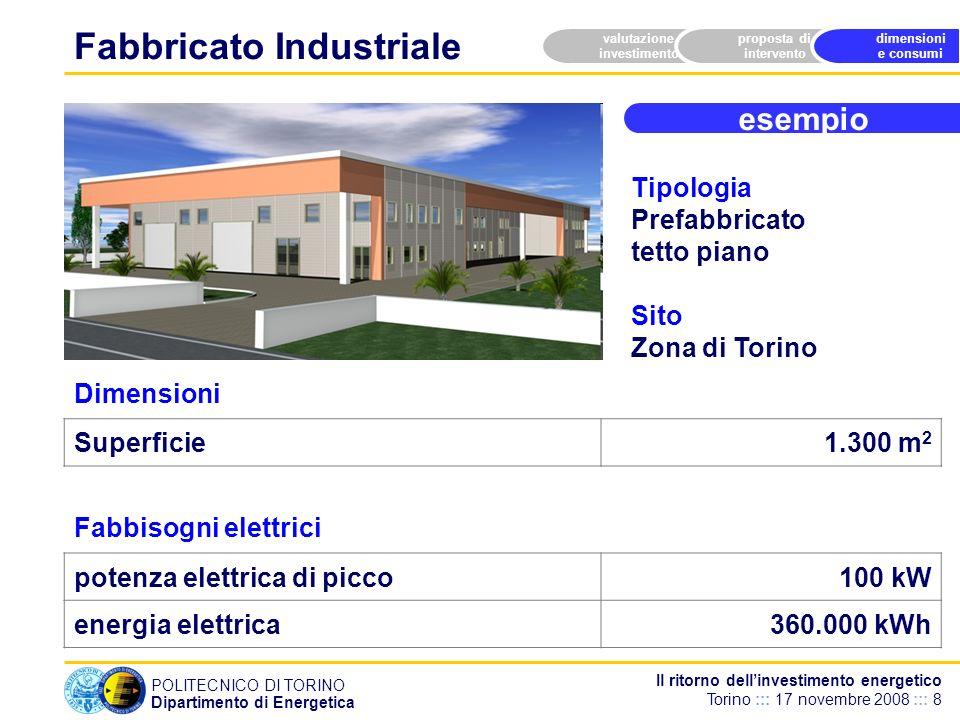 POLITECNICO DI TORINO Dipartimento di Energetica Il ritorno dellinvestimento energetico Torino ::: 17 novembre 2008 ::: 8 Fabbricato Industriale valut