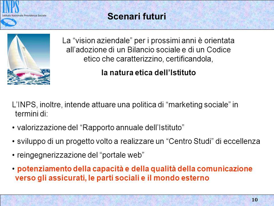 10 Scenari futuri La vision aziendale per i prossimi anni è orientata alladozione di un Bilancio sociale e di un Codice etico che caratterizzino, cert