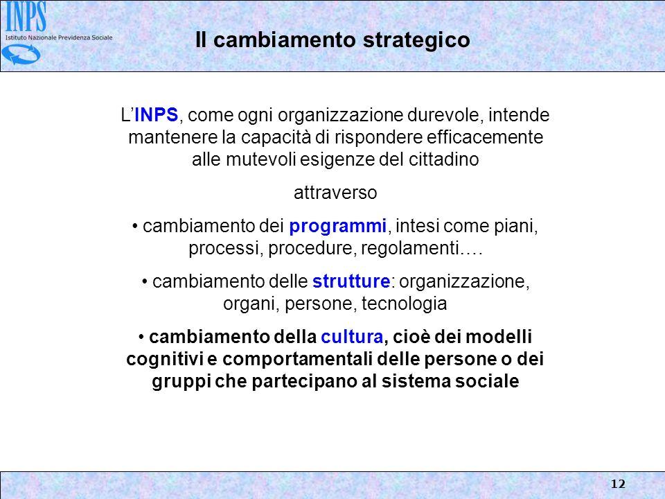 12 LINPS, come ogni organizzazione durevole, intende mantenere la capacità di rispondere efficacemente alle mutevoli esigenze del cittadino attraverso