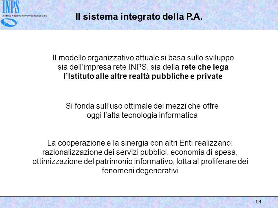 13 Il modello organizzativo attuale si basa sullo sviluppo sia dellimpresa rete INPS, sia della rete che lega lIstituto alle altre realtà pubbliche e
