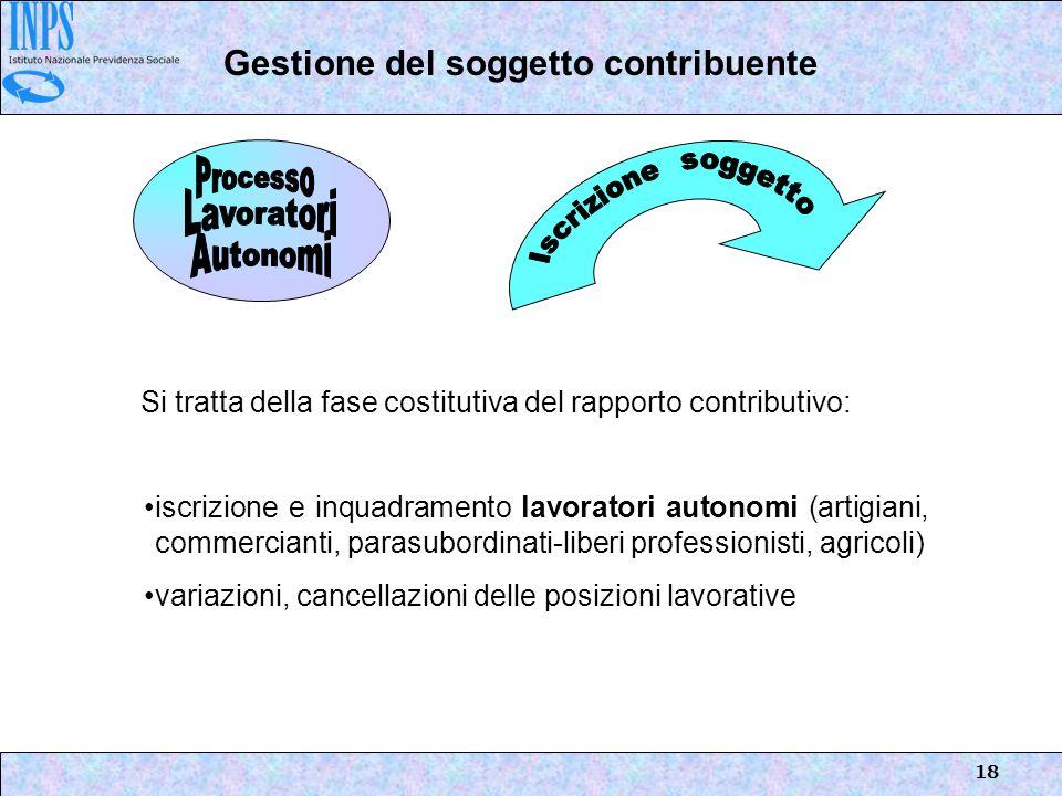 18 Si tratta della fase costitutiva del rapporto contributivo: iscrizione e inquadramento lavoratori autonomi (artigiani, commercianti, parasubordinat