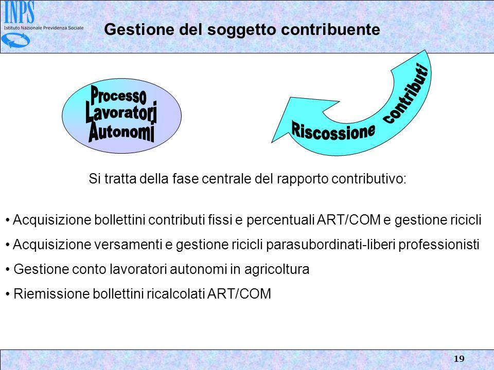 19 Si tratta della fase centrale del rapporto contributivo: Acquisizione bollettini contributi fissi e percentuali ART/COM e gestione ricicli Acquisiz