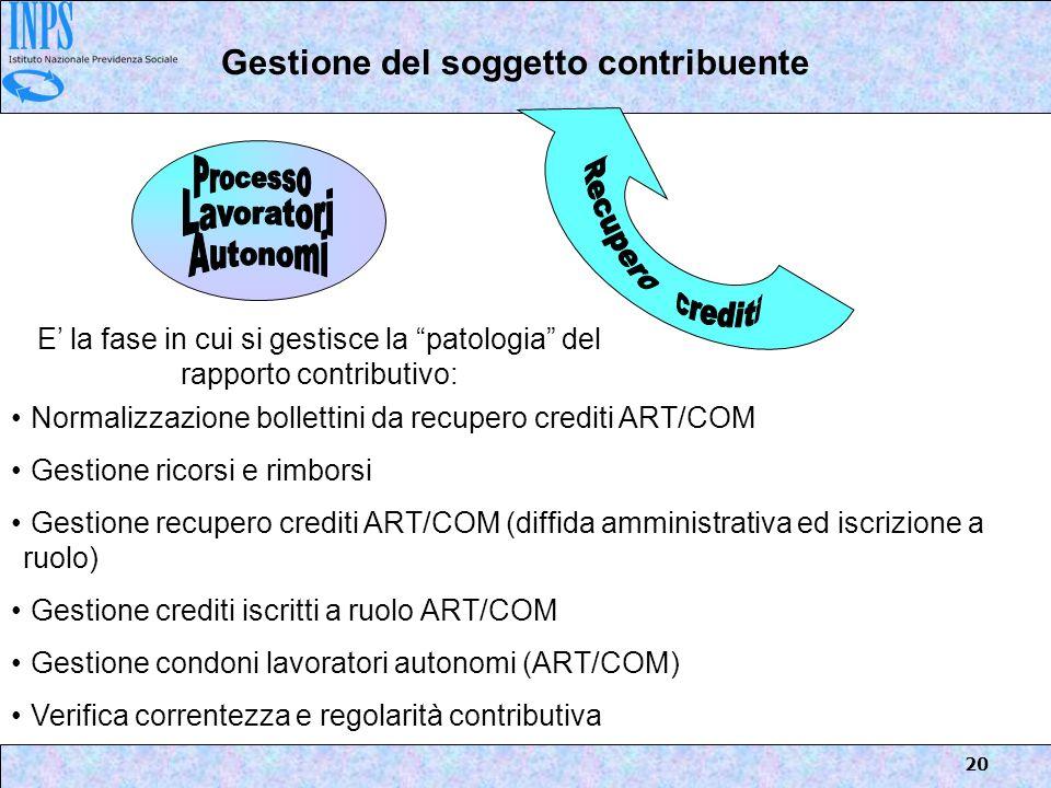 20 E la fase in cui si gestisce la patologia del rapporto contributivo: Normalizzazione bollettini da recupero crediti ART/COM Gestione ricorsi e rimb