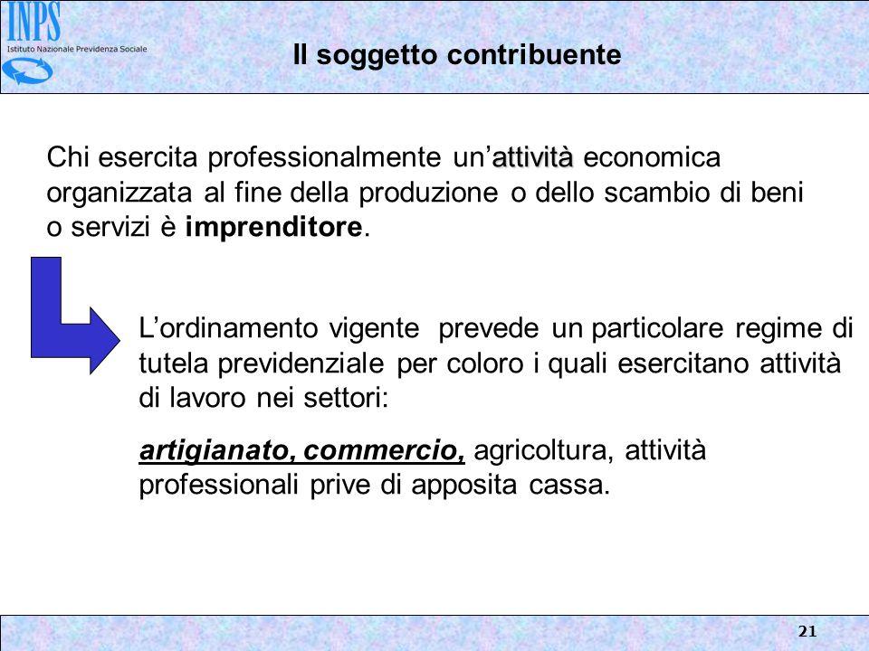 21 attività Chi esercita professionalmente unattività economica organizzata al fine della produzione o dello scambio di beni o servizi è imprenditore.