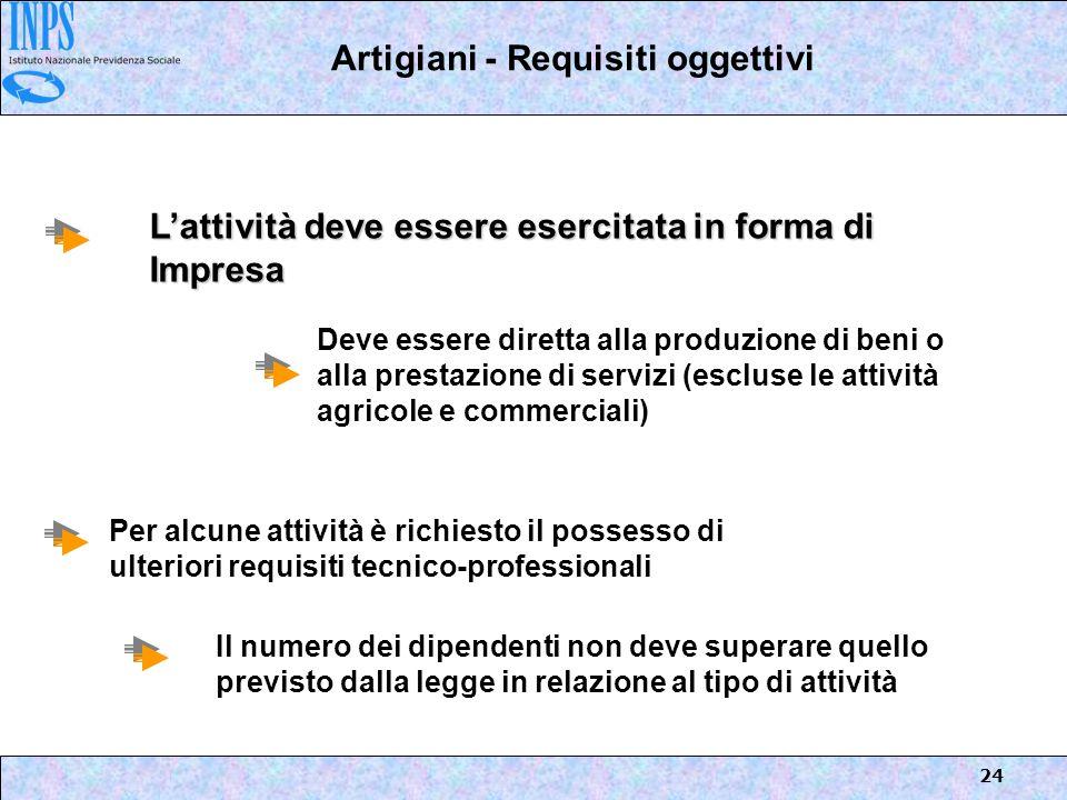 24 Artigiani - Requisiti oggettivi Lattività deve essere esercitata in forma di Impresa Deve essere diretta alla produzione di beni o alla prestazione