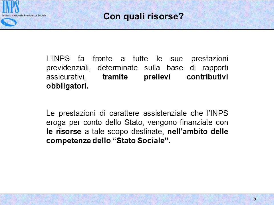 5 LINPS fa fronte a tutte le sue prestazioni previdenziali, determinate sulla base di rapporti assicurativi, tramite prelievi contributivi obbligatori