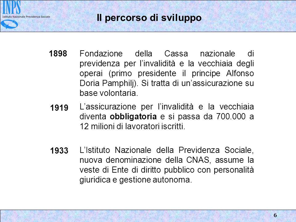 6 Fondazione della Cassa nazionale di previdenza per linvalidità e la vecchiaia degli operai (primo presidente il principe Alfonso Doria Pamphilj). Si