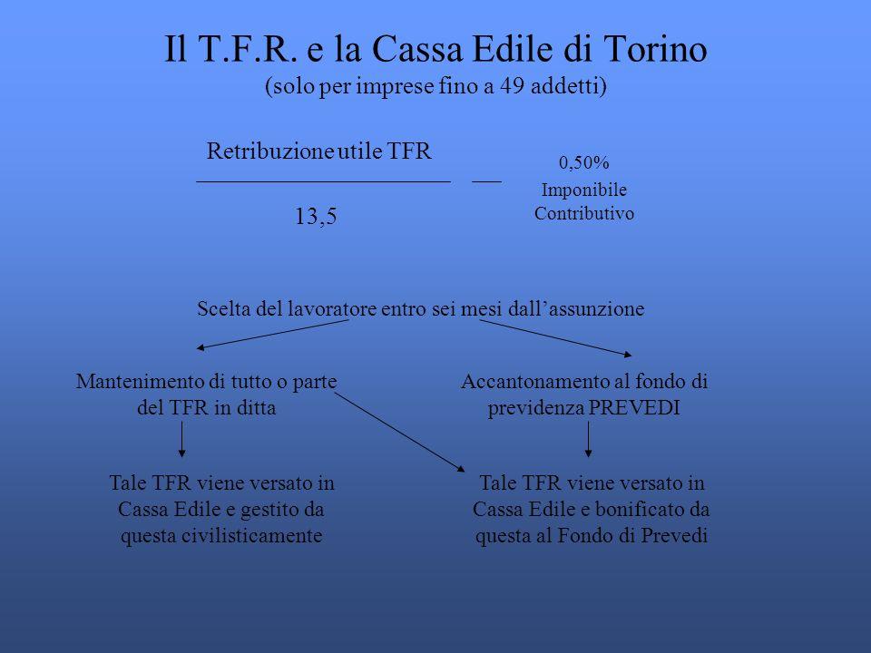 Il T.F.R.