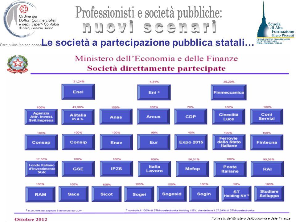 Ente pubblico non economico Le società a partecipazione pubblica statali… Fonte sito del Ministero dellEconomia e delle Finanze