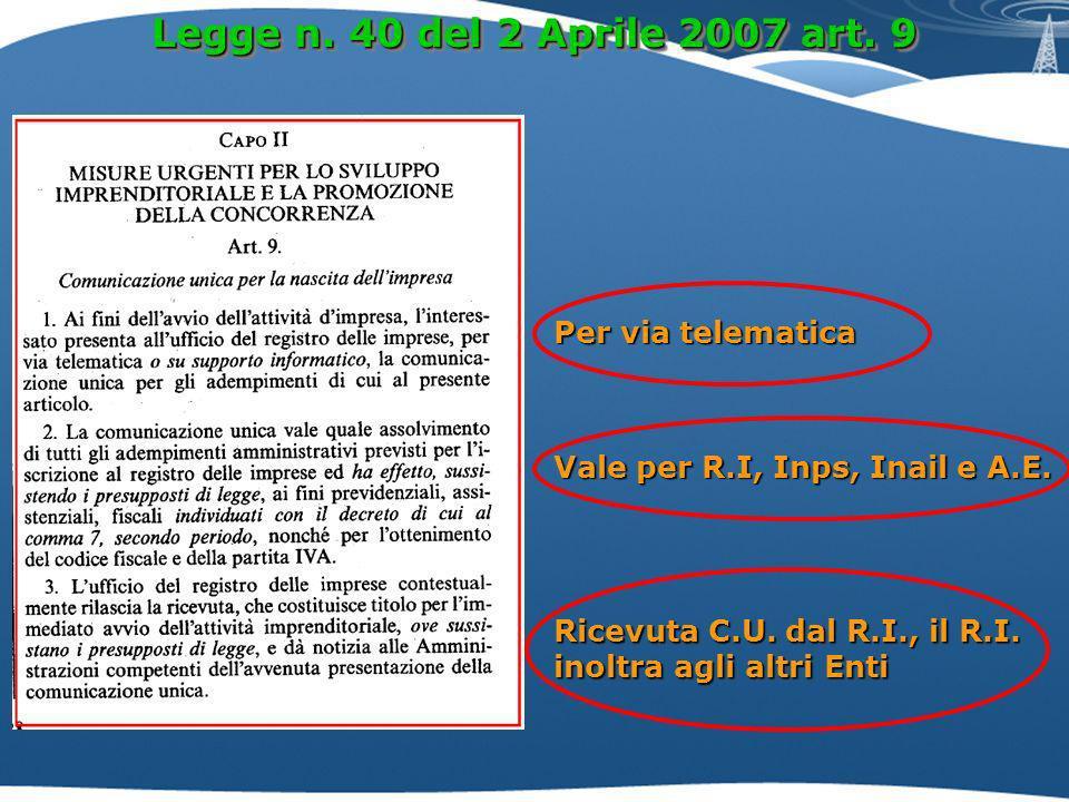 Legge n.40 del 2 Aprile 2007 art. 9 Per via telematica Vale per R.I, Inps, Inail e A.E.