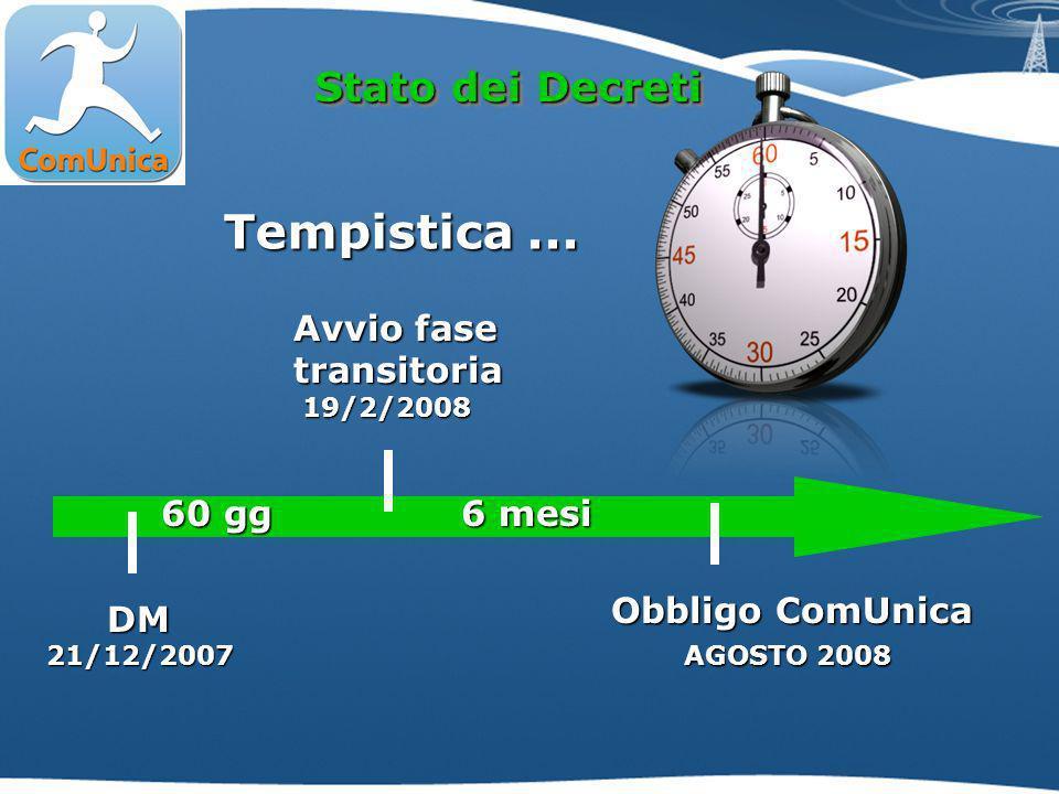 Avvio fase transitoria 19/2/2008 19/2/2008 DM DM21/12/2007 Obbligo ComUnica AGOSTO 2008 AGOSTO 2008 6 mesi Stato dei Decreti Tempistica...