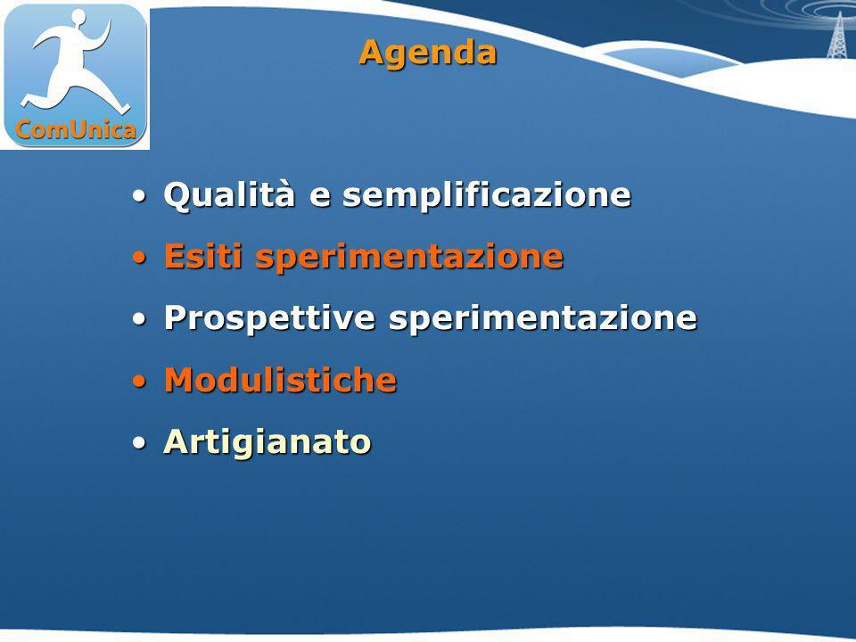 Qualità e semplificazioneQualità e semplificazione Esiti sperimentazioneEsiti sperimentazione Prospettive sperimentazioneProspettive sperimentazione ModulisticheModulistiche ArtigianatoArtigianato Agenda