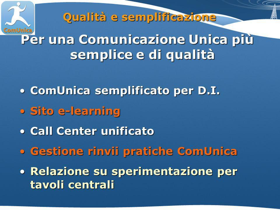 Per una Comunicazione Unica più semplice e di qualità ComUnica semplificato per D.I.ComUnica semplificato per D.I.