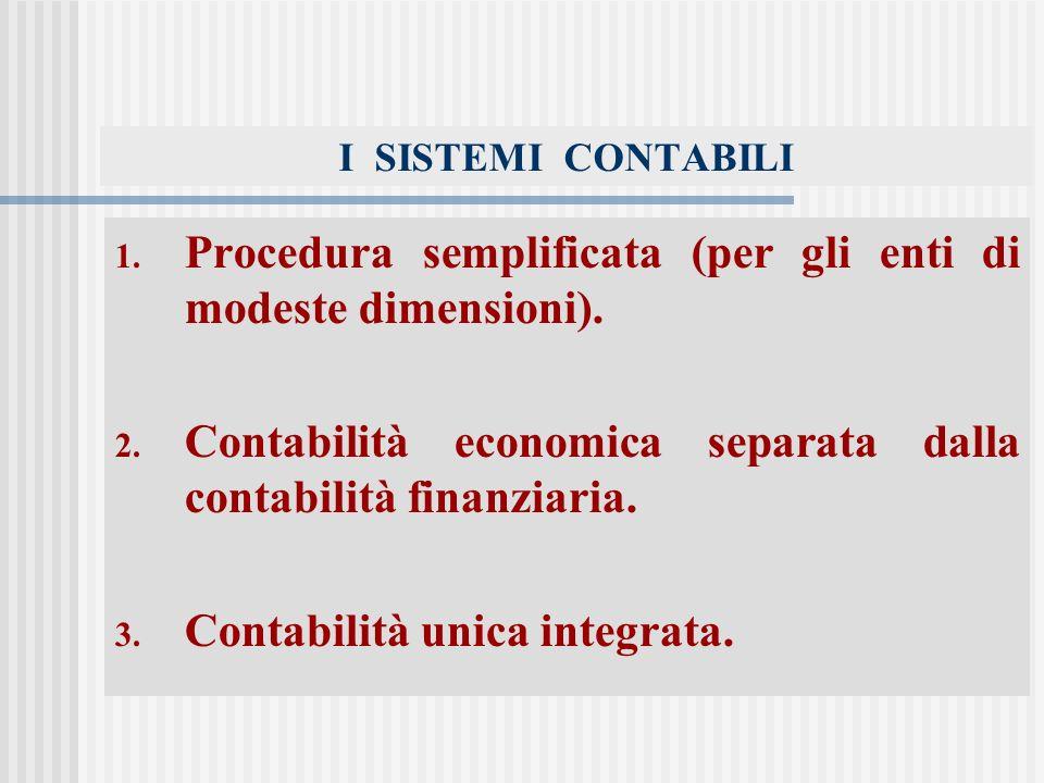 I SISTEMI CONTABILI 1.Procedura semplificata (per gli enti di modeste dimensioni).